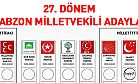 27.Dönem Trabzon Milletvekili Adayları