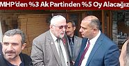 MHP'den %3 Ak Partinden %5 Oy Alacağız!