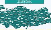 Türkiye'de kaç kişiye koronavirüs aşısı yapıldı?